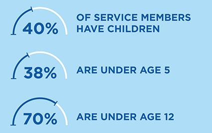 Child Care infographic 1