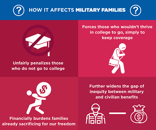TRICARE Young Adult - 2